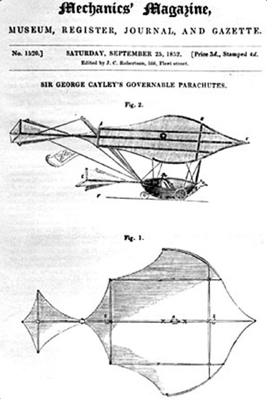 Figure 1-2. Glider from 1852 by Sir George Cayley, British aviator (1773–1857).