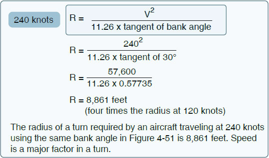 Figure 5-60. Radius at 240 knots.