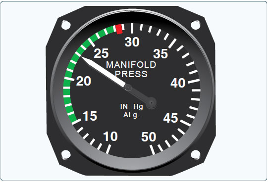 Figure 7-9. Engine power output is indicated on the manifold pressure gauge.