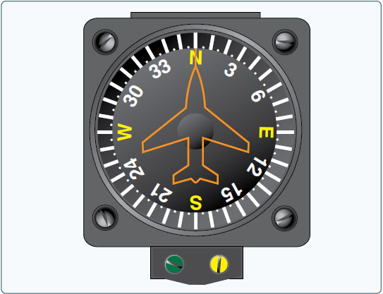 Figure 8-38. Vertical card magnetic compass.