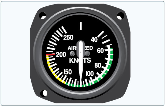 Figure 9-1. Single-engine airspeed indicator.