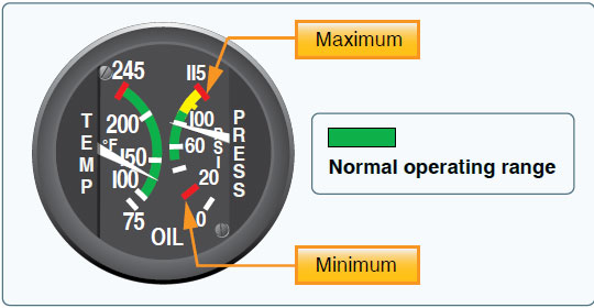 Figure 9-3. Minimum, maximum, and normal operating range markings on oil gauge.