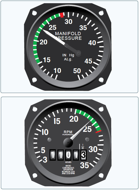 Figure 9-4. Manifold pressure gauge (top) and tachometer (bottom).