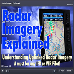 Radar Imagery Explained
