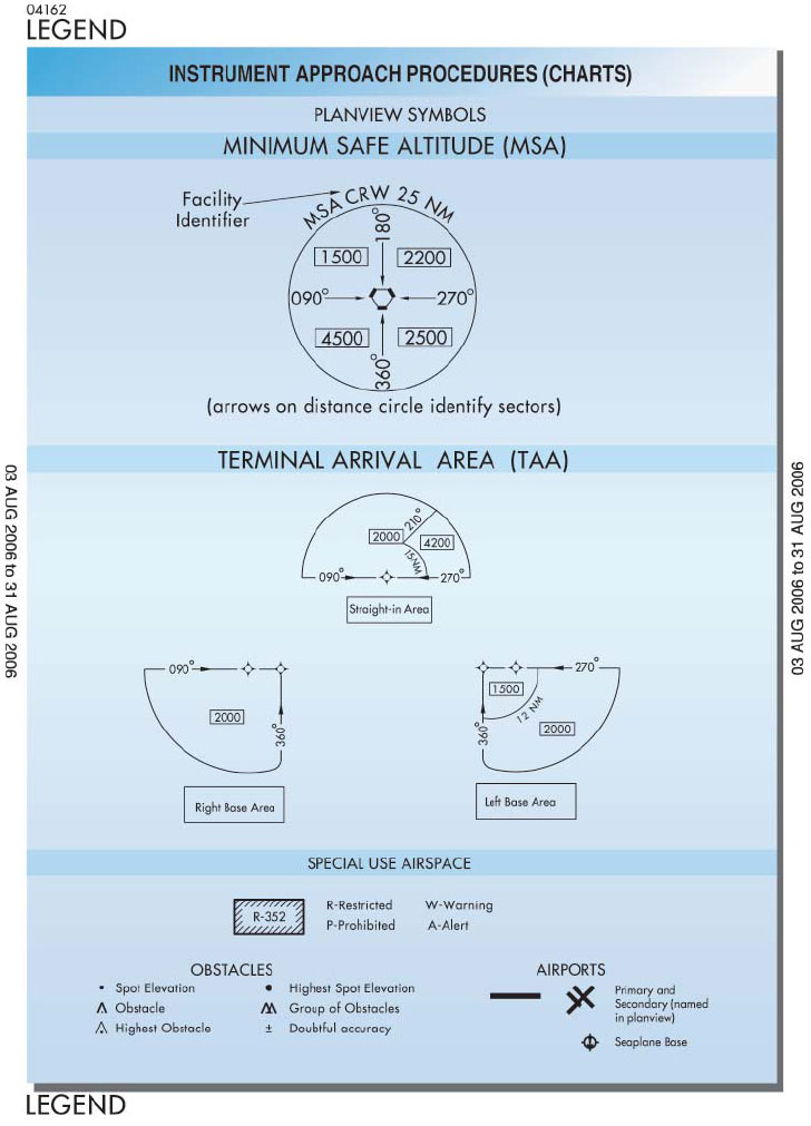 "Figure 1-12. Basic ""T"" design of terminal arrival area (TAA) and legend."