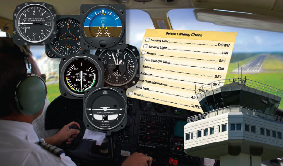 Figure 1-18. A sample before landing checklist used by pilots.