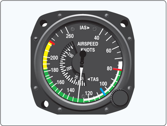 Figure 12-1. Airspeed indicator markings for a multiengine airplane.