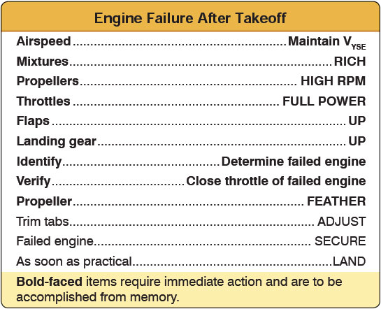 "Figure 12-14. Typical ""engine failure after takeoff"" emergency checklist."