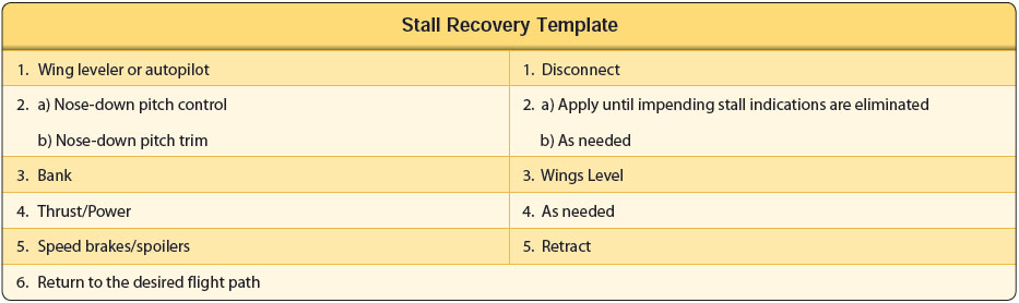Figure 12-19. Stall recovery procedure.
