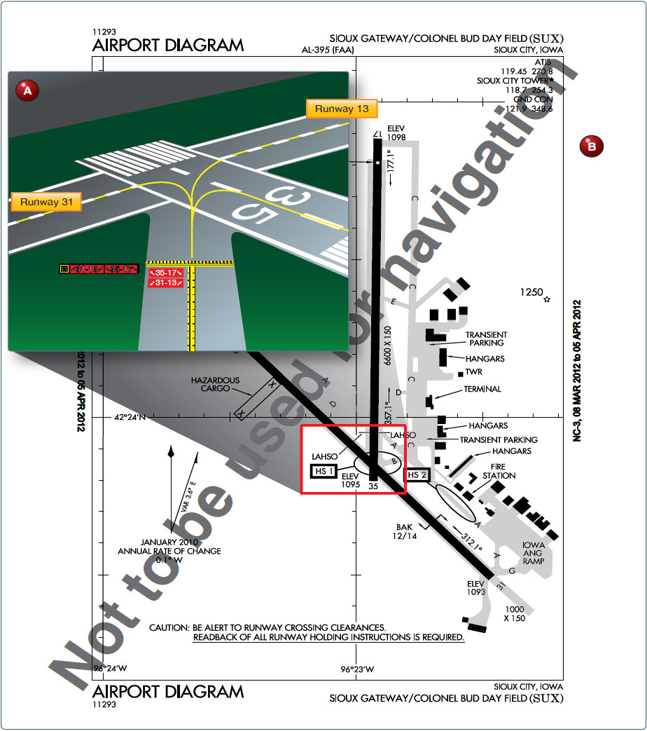 Airport Markings And Signs  U2013 Runway Markings And Signs
