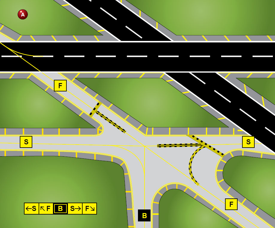 Figure 14-20. Orientation of signs is from left to right in a clockwise manner. Left turn signs are on the left and right turn on the right. In this view, the pilot is on Taxiway Bravo.