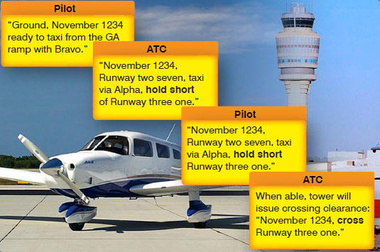Figure 14-54. Communication between ATC and a pilot who is requesting taxi procedures.
