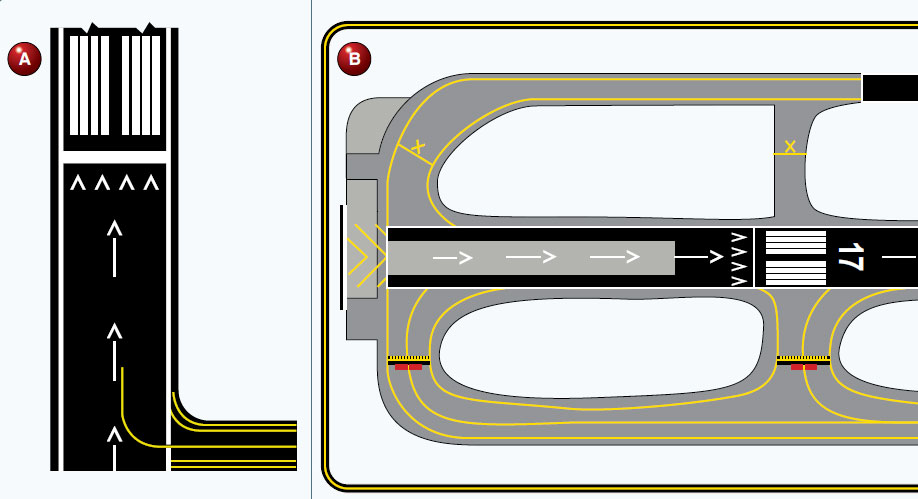 Figure 14-6. (A) Displaced runway threshold drawing. (B) Displaced threshold for Runway 17 at Albuquerque International Airport (ABQ).