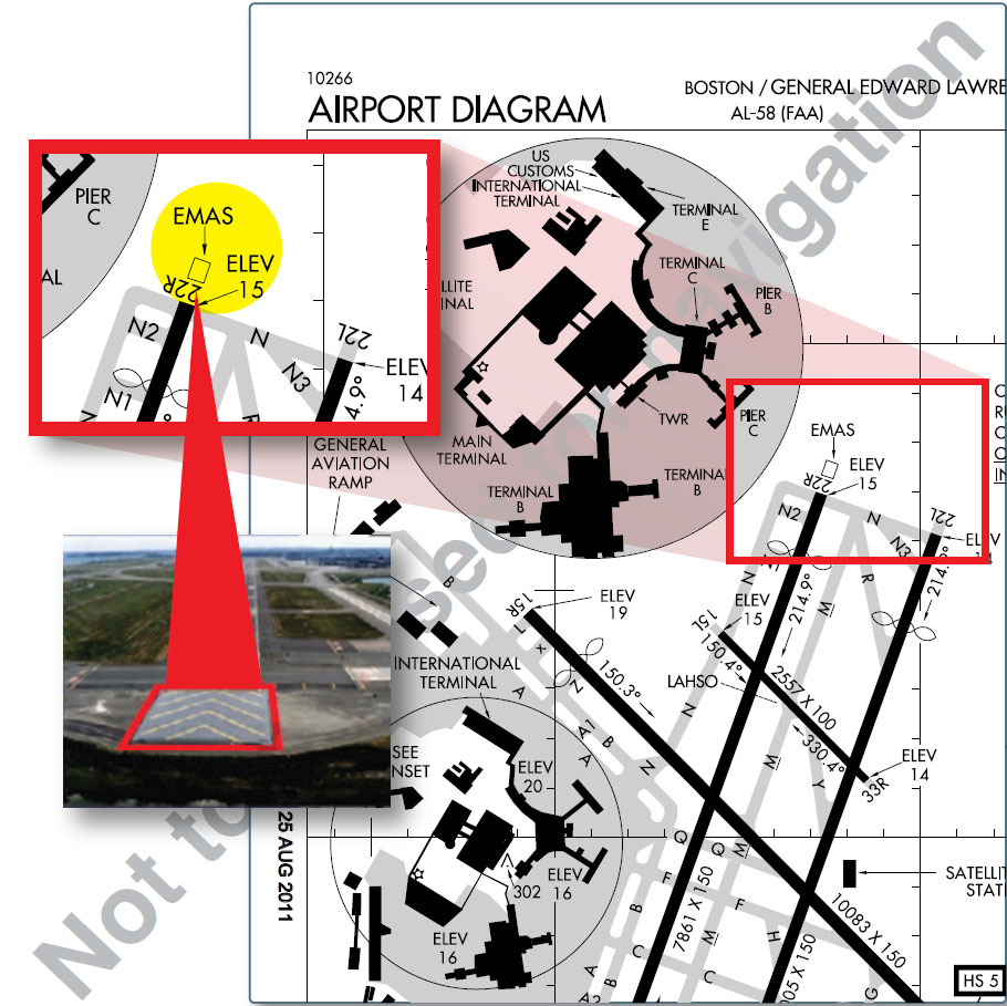 Figure 14-60. An airport diagram with EMAS information.