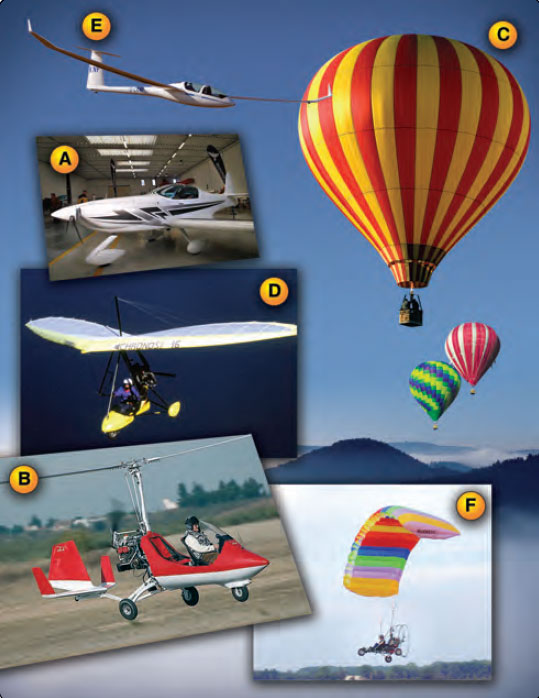 Figure 16-1. The LSA category covers a wide variety of aircraft including: A) airplane, B) gyroplane, C) lighter-than-air, D) weight-shift-control, E) glider, and F) powered parachute.