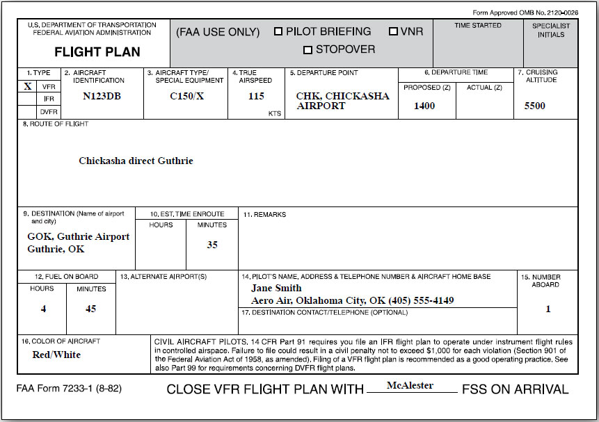 Figure 16-27. Domestic flight plan form.