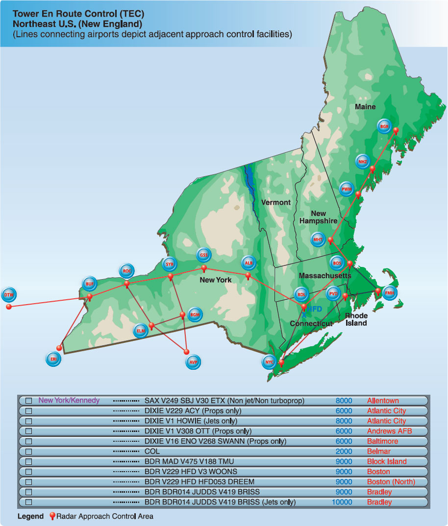 Figure 2-10. A portion of the New York area tower enroute list (from the A/FD)