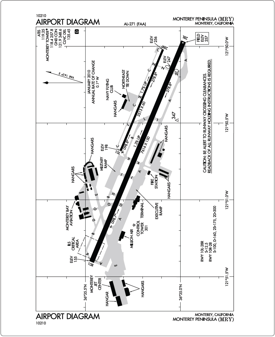 Figure 2-13. Airport Diagram of Monterey Peninsula (MRY), Monterey, California.