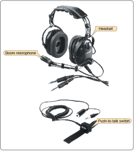Figure 2-3. Boom microphone, headset, and push-to-talk switch.