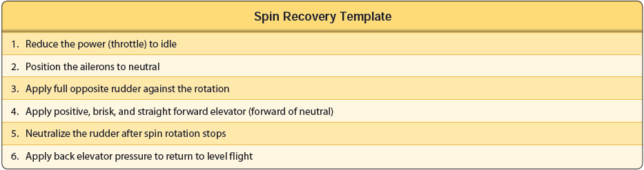 Figure 4-13. Spin recovery template.