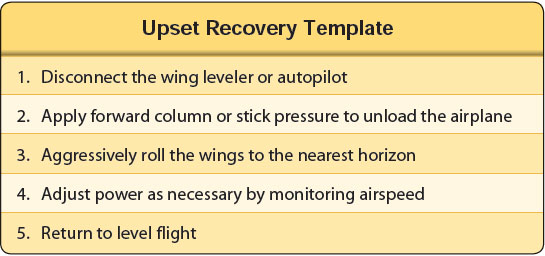 Figure 4-16. Upset recovery template.