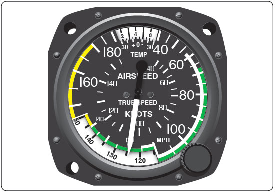 Figure 5-12. A true ASI allows the pilot to correct IAS for nonstandard temperature and pressure.