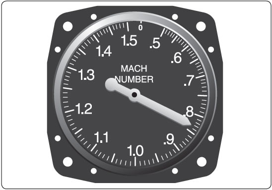 Figure 5-13. A Machmeter shows the ratio of the speed of sound to the TAS the aircraft is flying.