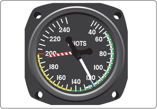 Figure 5-14. A maximum allowable ASI has a movable pointer that indicates the never-exceed speed, which changes with altitude to avoid the onset of transonic shock waves.