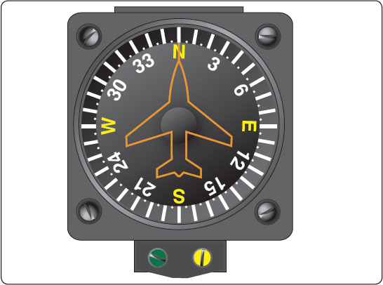 Figure 5-22. Vertical card magnetic compass.