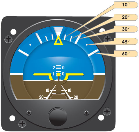 Figure 5-30. The dial of this attitude indicator has reference lines to show pitch and roll.