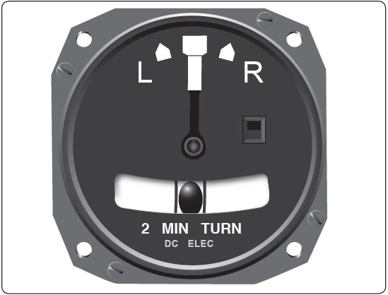 Figure 5-33. Turn-and-slip indicator.
