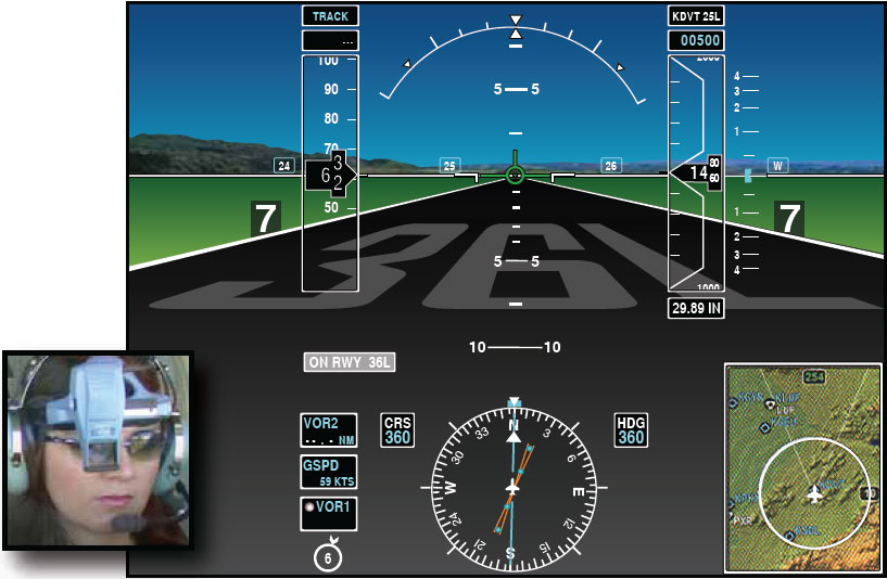 Figure 5-60. A head-up display (HUD).