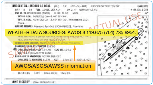 Figure 1-12. CS entry for an AWOS station.