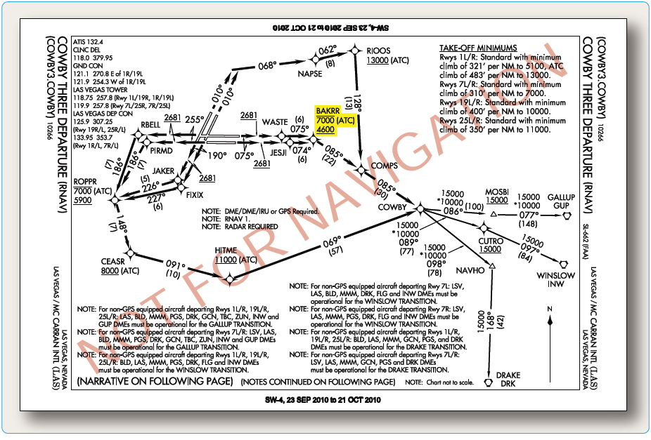 Figure 1-33. Crossing altitude is there to support an ATC requirement.