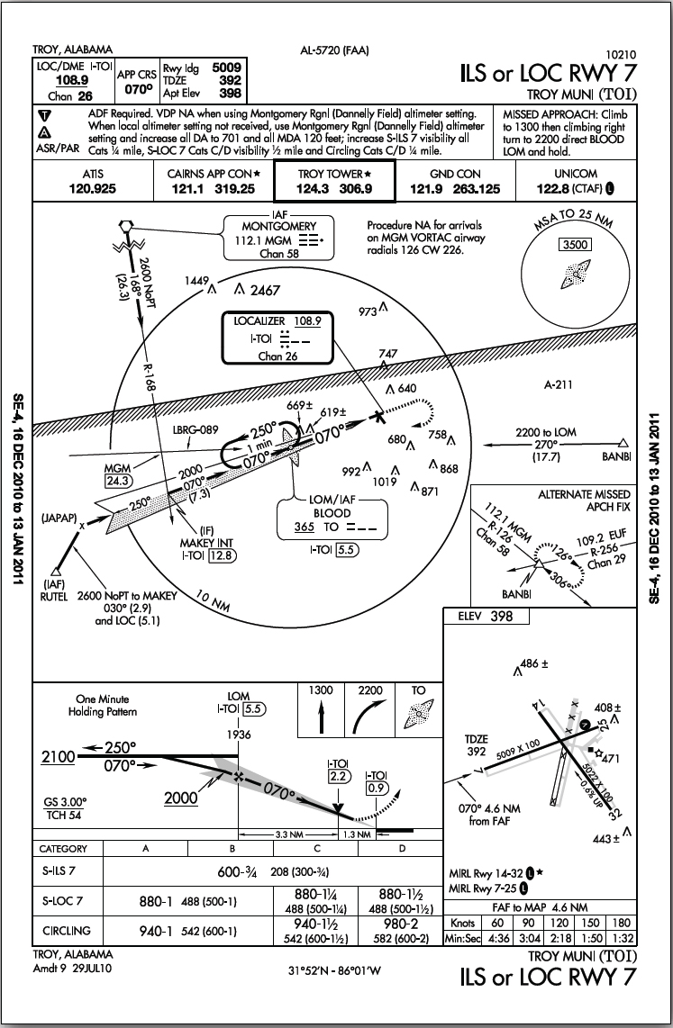 Figure 10-11. ILS RWY 7 Troy, Alabama.