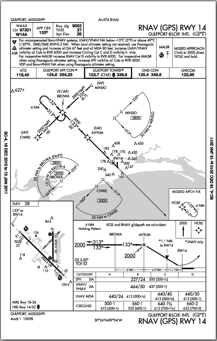 Figure 10-9. Gulfport, Mississippi (GPT) ILS or LOC Rwy 14 Approach: An instrument procedure chart with maximum ATC facilities available.