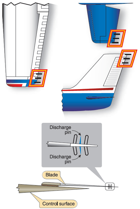 Figure 11-2. One example of a static wick installed on aircraft control surface to bleed off static charges built up during flight. This prevents static buildup and St. Elmo's fire by allowing the static electricity to dissipate harmlessly.