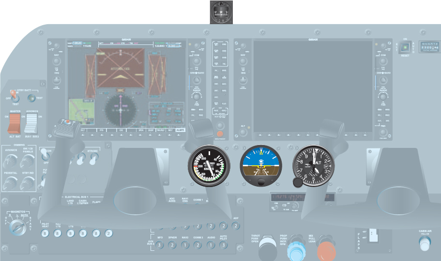 Figure 11-7. Emergency instrumentation available to the pilot on electronic flight instrumented aircraft.