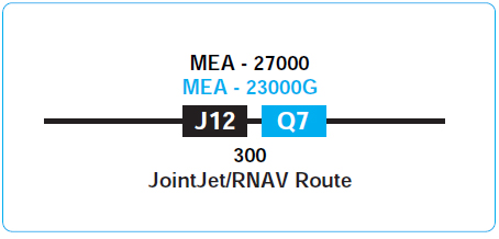 Figure 2-35. Joint jet/RNAV routes.