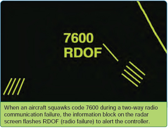 Figure 2-69. Two-way radio communications failure transponder code.