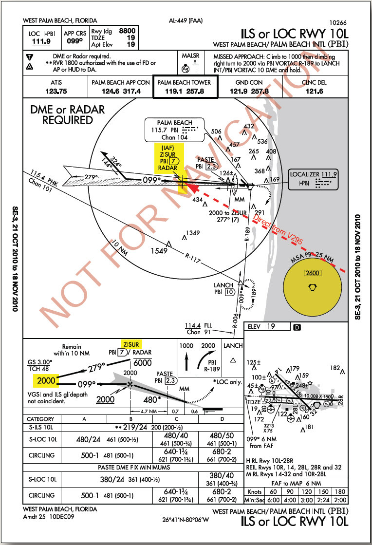 Figure 3-20. Cleared for the Palm Beach ILS approach.