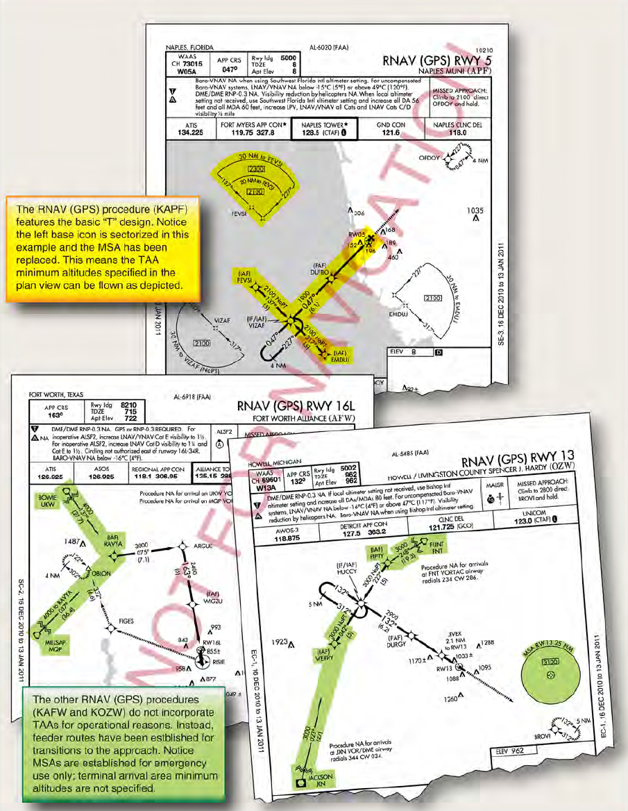 Figure 4-37. RNAV approaches with and without TAAs.