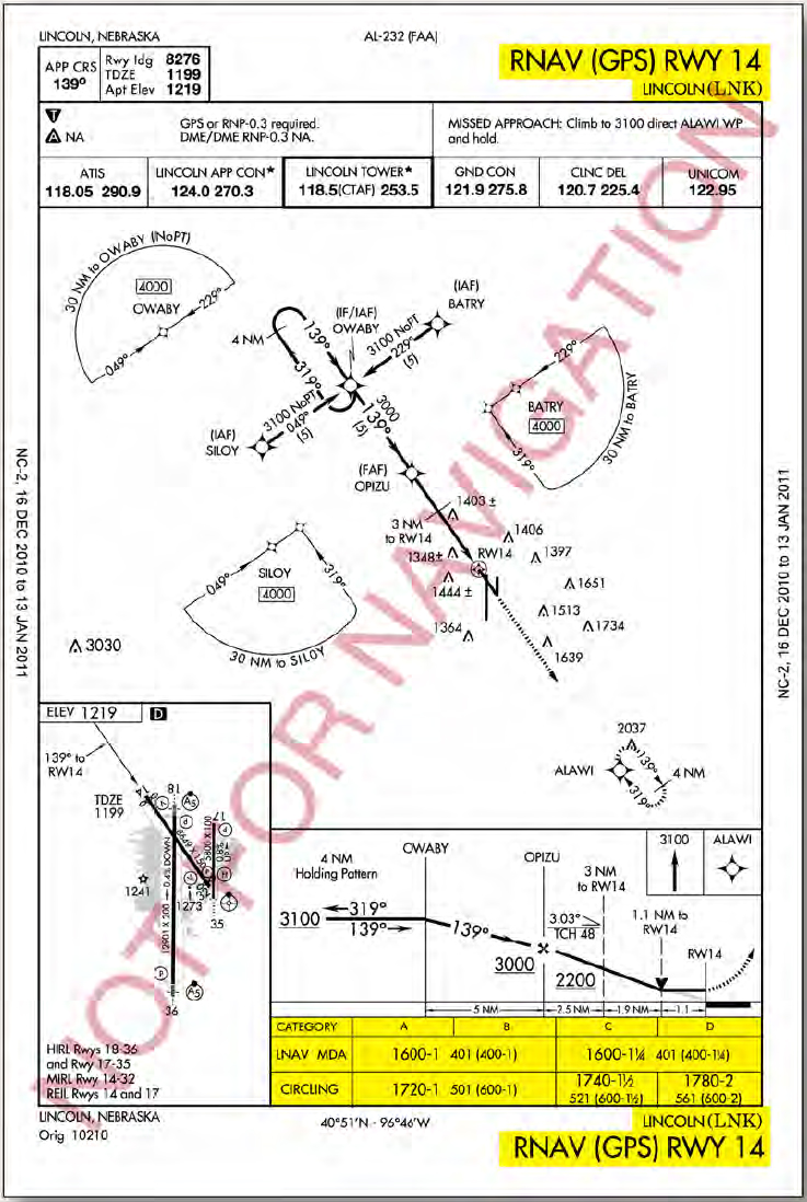 Figure 4-39. Lincoln Muni KLNK Lincoln, Nebraska, RNAV GPS RWY 14 approach.