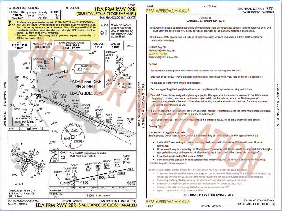 Figure 4-49. Example of Approach and AAUP used for Simultaneous Offset Instrument Approach Procedure.