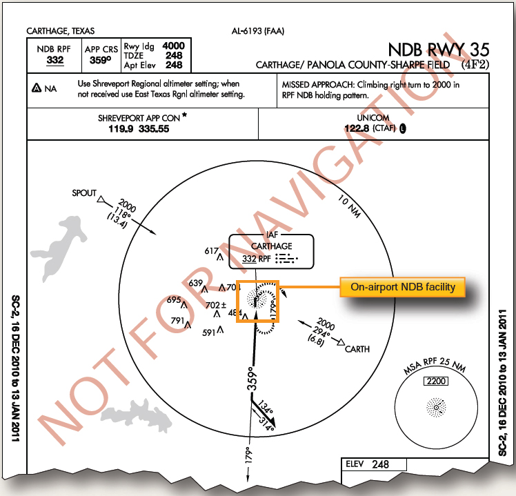 Figure 4-54. Carthage/Panola County-Sharpe Field, Carthage, Texas, (K4F2), NDB RWY 35.