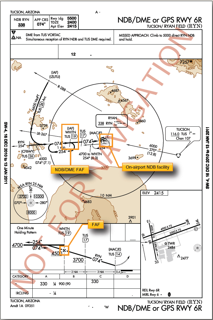 Figure 4-55. Tucson/Ryan Field, Tuscson, Arizona, (KRYN), NDB/DME or GPS RWY 6R.