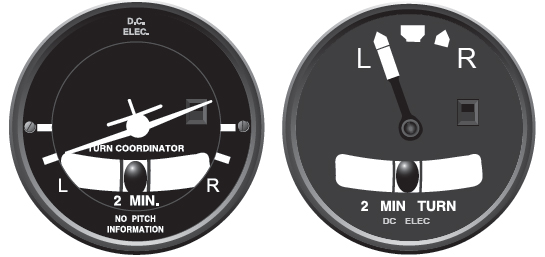 Figure 6-12. Turn coordinator and turn-and-slip indicator.