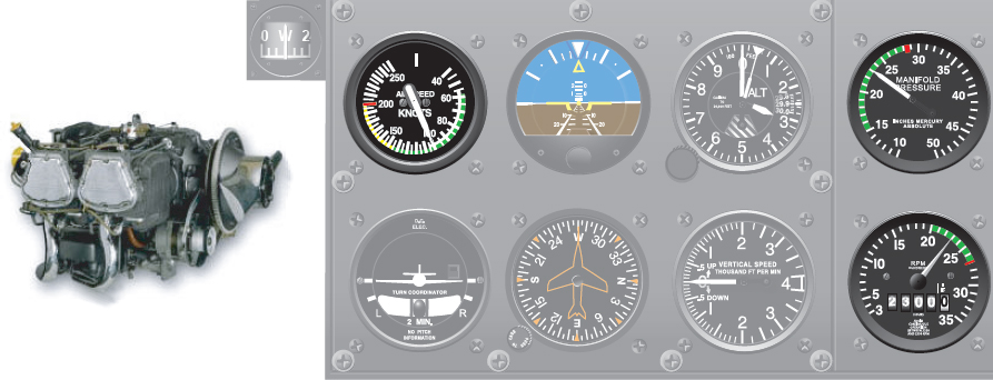 Figure 6-15. Power instruments.