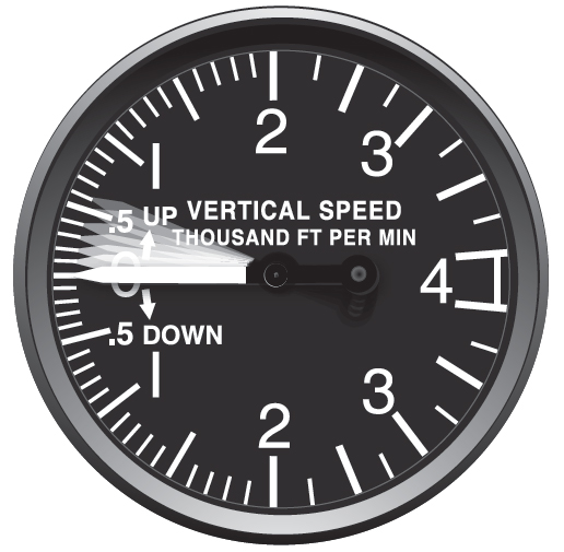 Figure 6-8. Vertical speed indicator.