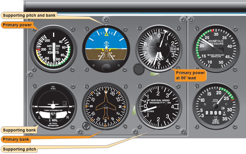Figure 7-32. Level off at descent airspeed.